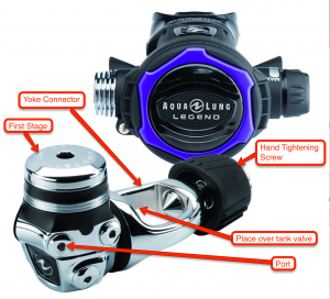 Aqua Lung Legend First Stage Yoke Valve Diagram