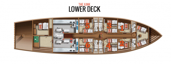 The Junk Lower Deck